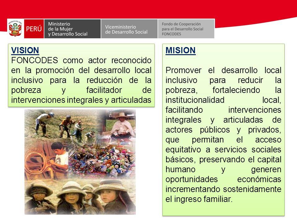 VISION FONCODES como actor reconocido en la promoción del desarrollo local inclusivo para la reducción de la pobreza y facilitador de intervenciones i