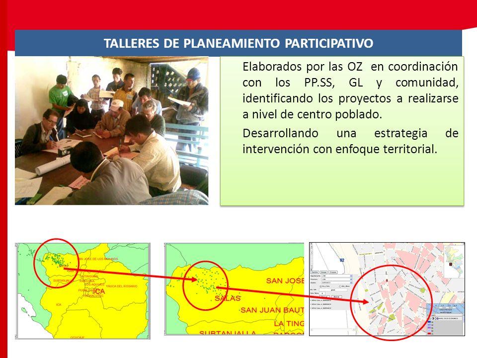 TALLERES DE PLANEAMIENTO PARTICIPATIVO Elaborados por las OZ en coordinación con los PP.SS, GL y comunidad, identificando los proyectos a realizarse a
