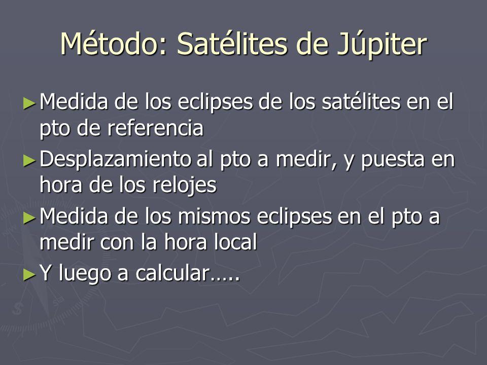 Método: Satélites de Júpiter Medida de los eclipses de los satélites en el pto de referencia Medida de los eclipses de los satélites en el pto de refe