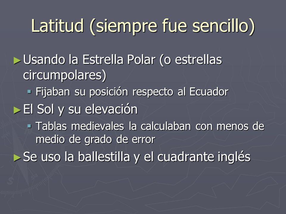 Latitud (siempre fue sencillo) Usando la Estrella Polar (o estrellas circumpolares) Usando la Estrella Polar (o estrellas circumpolares) Fijaban su po