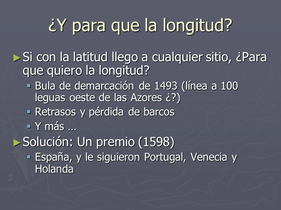 ¿Y para que la longitud? Si con la latitud llego a cualquier sitio, ¿Para que quiero la longitud? Si con la latitud llego a cualquier sitio, ¿Para que