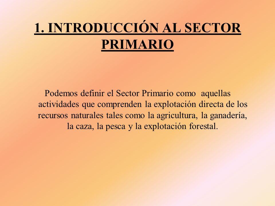 ÍNDICE 1.INTRODUCCIÓN AL SECTOR PRIMARIO 2.ACTIVIDADES QUE COMPRENDE 3.INSTITUCIONES RELACIONADAS CON EL SECTOR 4.VALORACIÓN PERSONAL