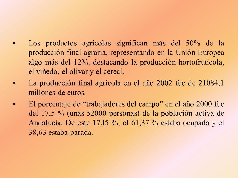 Los productos agrícolas significan más del 50% de la producción final agraria, representando en la Unión Europea algo más del 12%, destacando la producción hortofrutícola, el viñedo, el olivar y el cereal.