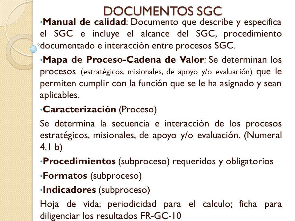 DOCUMENTOS SGC Manual de calidad: Documento que describe y especifica el SGC e incluye el alcance del SGC, procedimiento documentado e interacción ent