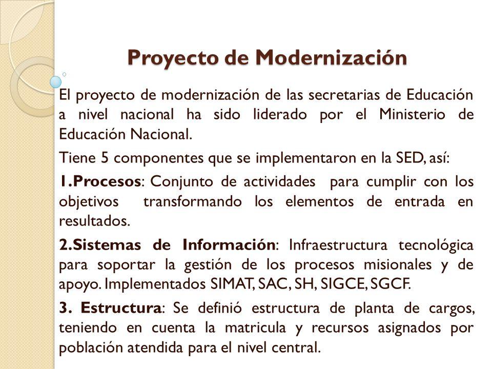 Proyecto de Modernización El proyecto de modernización de las secretarias de Educación a nivel nacional ha sido liderado por el Ministerio de Educació