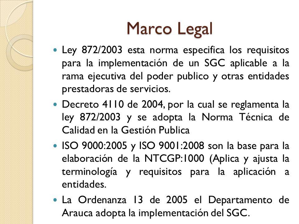 Marco Legal Ley 872/2003 esta norma especifica los requisitos para la implementación de un SGC aplicable a la rama ejecutiva del poder publico y otras