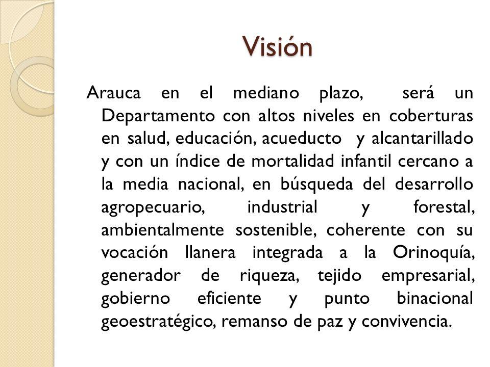 Visión Arauca en el mediano plazo, será un Departamento con altos niveles en coberturas en salud, educación, acueducto y alcantarillado y con un índic