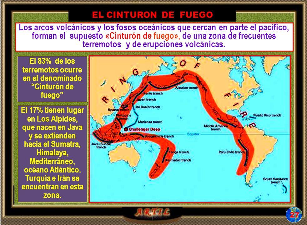 Los arcos volcánicos y los fosos oceánicos que cercan en parte el pacífico, forman el supuesto «Cinturón de fuego», de una zona de frecuentes terremotos y de erupciones volcánicas.
