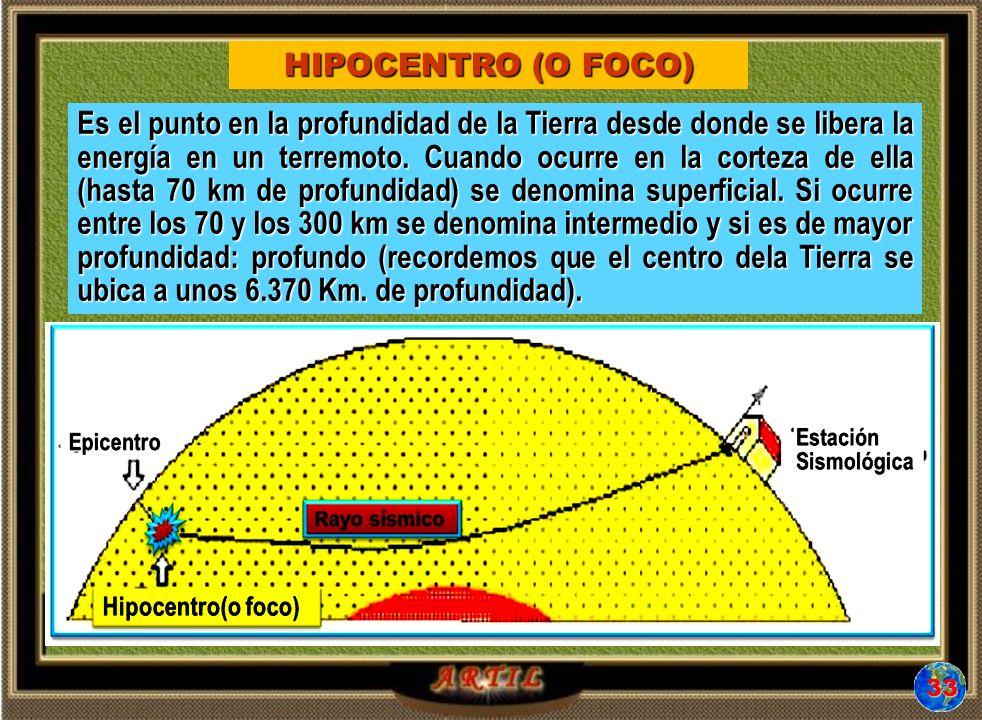 Es el punto en la profundidad de la Tierra desde donde se libera la energía en un terremoto.