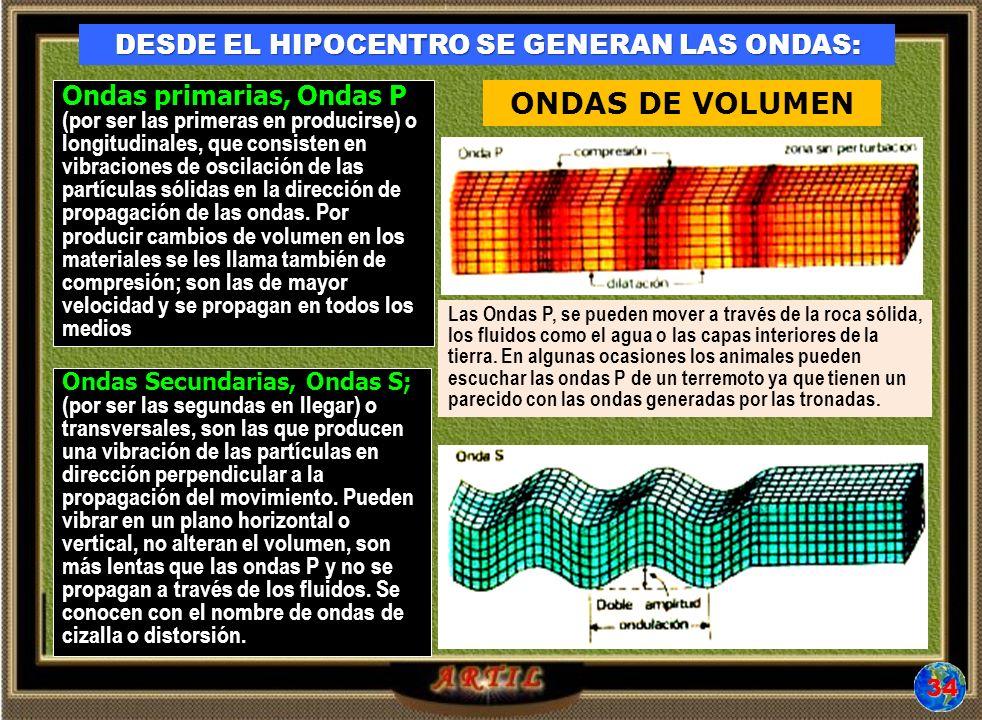 DESDE EL HIPOCENTRO SE GENERAN LAS ONDAS: Ondas primarias, Ondas P (por ser las primeras en producirse) o longitudinales, que consisten en vibraciones de oscilación de las partículas sólidas en la dirección de propagación de las ondas.