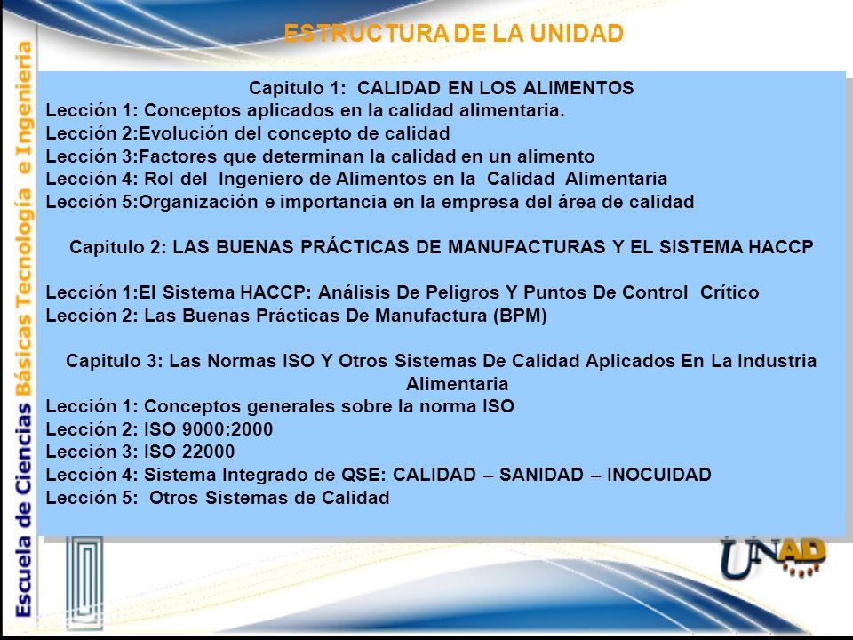 ELEMENTOS Respetado estudiante, una forma de avanzar es por medio de la consulta de los siguientes documentos: ISO- 9001 Norma de calidad; http://www.buscarportal.com/articulos/iso_9001_gestion_calidad.html http://www.buscarportal.com/articulos/iso_9001_gestion_calidad.html Gestion de la calidad total: http://www.gestiopolis.com/canales/gerencial/articulos/46/concalidad.ht m http://www.gestiopolis.com/canales/gerencial/articulos/46/concalidad.ht m Buenas Practicas De manufactura: www.alimentosargentinos.gov.ar/programa_calidad/calidad/boletines/bol et_bpm.PDF Respetado estudiante, una forma de avanzar es por medio de la consulta de los siguientes documentos: ISO- 9001 Norma de calidad; http://www.buscarportal.com/articulos/iso_9001_gestion_calidad.html http://www.buscarportal.com/articulos/iso_9001_gestion_calidad.html Gestion de la calidad total: http://www.gestiopolis.com/canales/gerencial/articulos/46/concalidad.ht m http://www.gestiopolis.com/canales/gerencial/articulos/46/concalidad.ht m Buenas Practicas De manufactura: www.alimentosargentinos.gov.ar/programa_calidad/calidad/boletines/bol et_bpm.PDF