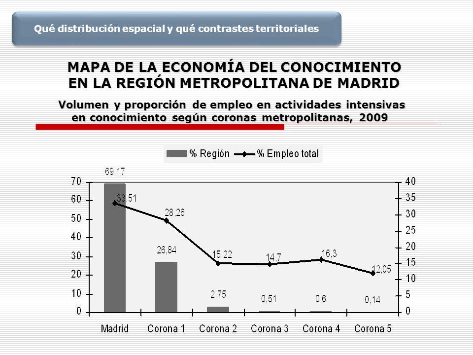 Volumen y proporción de empleo en actividades intensivas Volumen y proporción de empleo en actividades intensivas en conocimiento según coronas metrop