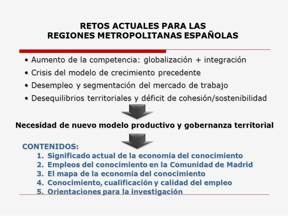 RETOS ACTUALES PARA LAS REGIONES METROPOLITANAS ESPAÑOLAS Aumento de la competencia: globalización + integración Aumento de la competencia: globalizac