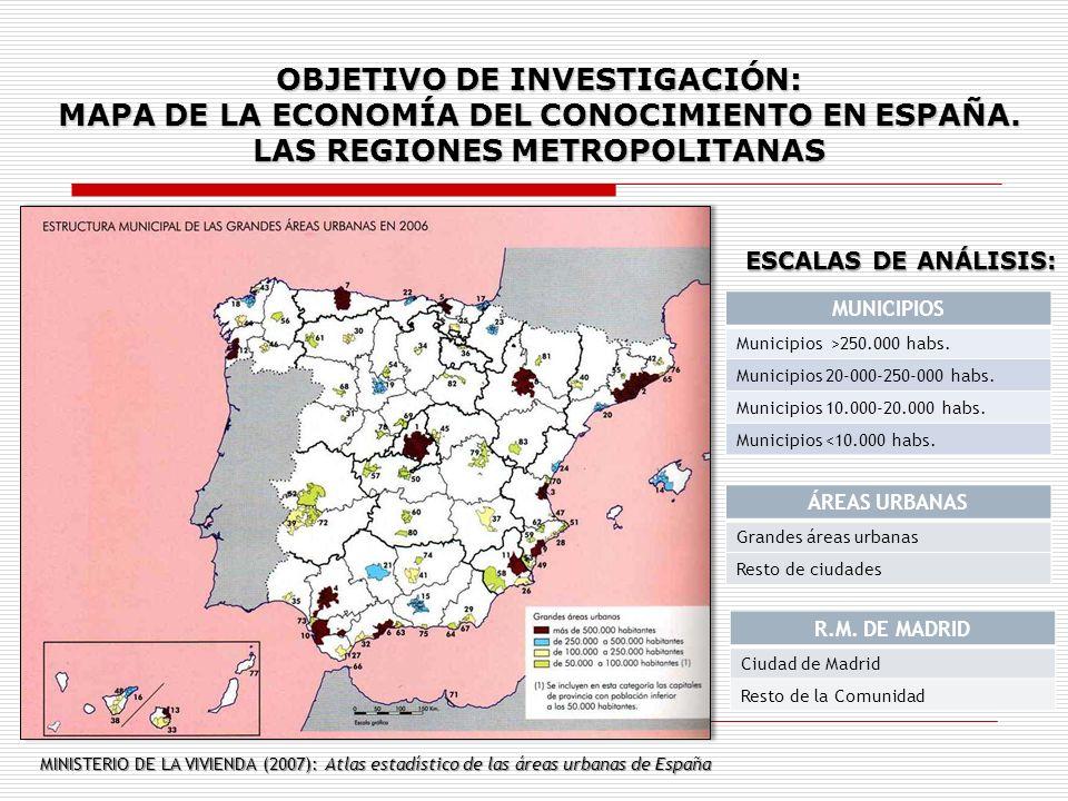 ESCALAS DE ANÁLISIS: MUNICIPIOS Municipios >250.000 habs. Municipios 20-000-250-000 habs. Municipios 10.000-20.000 habs. Municipios <10.000 habs. ÁREA