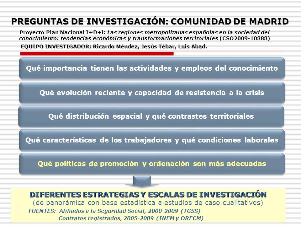 PREGUNTAS DE INVESTIGACIÓN: COMUNIDAD DE MADRID Qué importancia tienen las actividades y empleos del conocimiento Qué evolución reciente y capacidad d