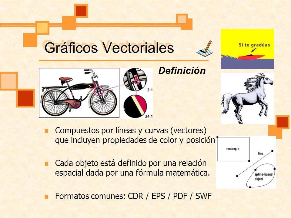 Gráficos Vectoriales Compuestos por líneas y curvas (vectores) que incluyen propiedades de color y posición Cada objeto está definido por una relación