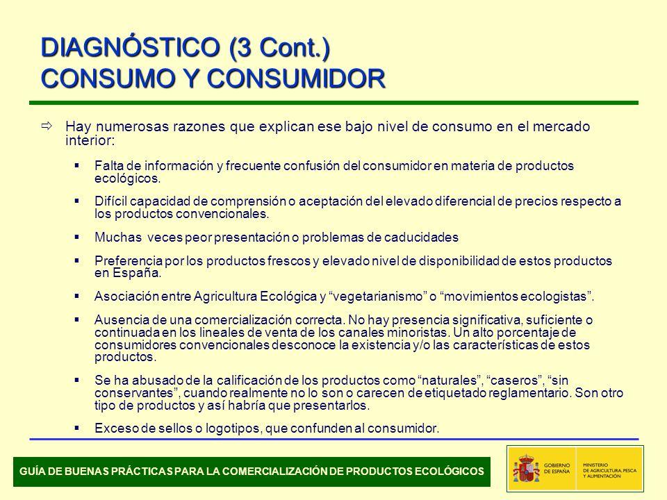 Hay numerosas razones que explican ese bajo nivel de consumo en el mercado interior: Falta de información y frecuente confusión del consumidor en materia de productos ecológicos.