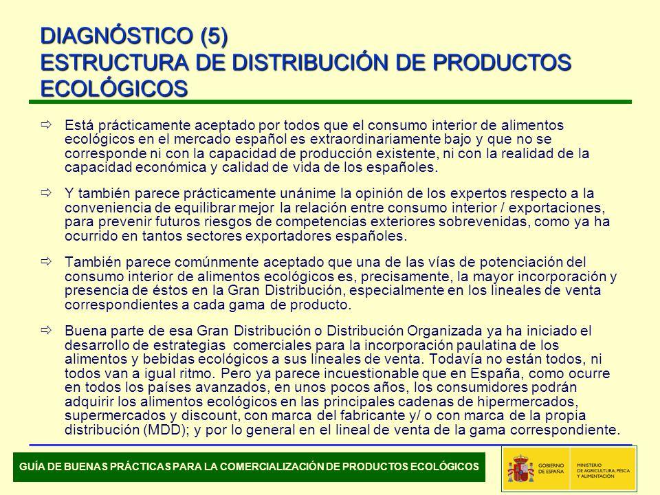 Está prácticamente aceptado por todos que el consumo interior de alimentos ecológicos en el mercado español es extraordinariamente bajo y que no se co