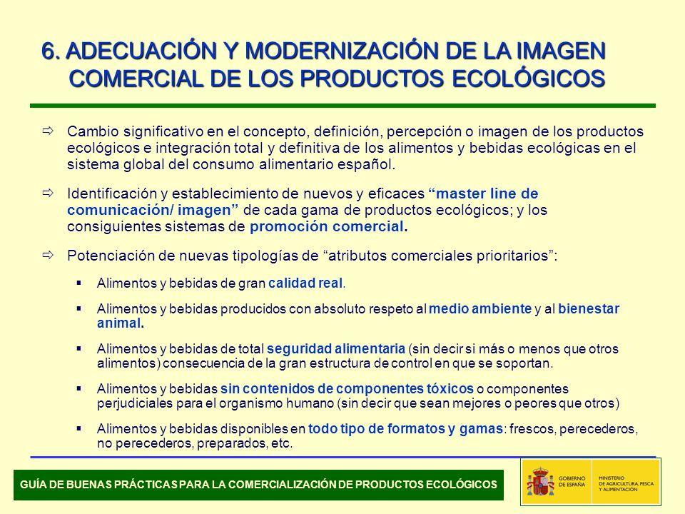 Cambio significativo en el concepto, definición, percepción o imagen de los productos ecológicos e integración total y definitiva de los alimentos y b