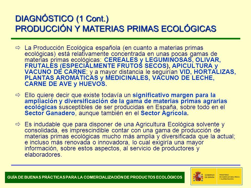La Producción Ecológica española (en cuanto a materias primas ecológicas) está relativamente concentrada en unas pocas gamas de materias primas ecológicas: CEREALES y LEGUMINOSAS, OLIVAR, FRUTALES (ESPECIALMENTE FRUTOS SECOS), APICULTURA y VACUNO DE CARNE; y a mayor distancia le seguirían VID, HORTALIZAS, PLANTAS AROMÁTICAS y MEDICINALES, VACUNO DE LECHE, CARNE DE AVE y HUEVOS.
