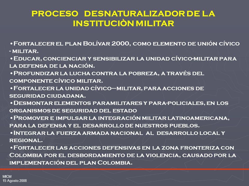 MICM 15 Agosto 2008 Fortalecer el plan Bolívar 2000, como elemento de unión cívico - militar.