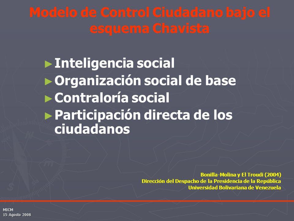 Modelo de Control Ciudadano bajo el esquema Chavista Inteligencia social Organización social de base Contraloría social Participación directa de los ciudadanos Bonilla-Molina y El Troudi (2004) Dirección del Despacho de la Presidencia de la República Universidad Bolivariana de Venezuela MICM 15 Agosto 2008