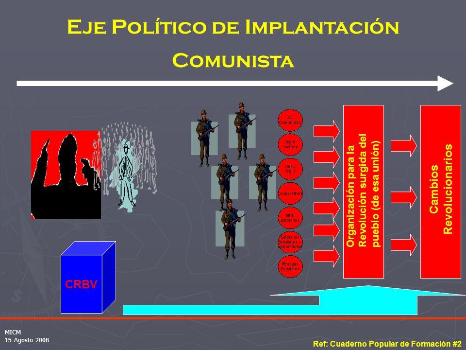 Eje Político de Implantación Comunista Ref: Cuaderno Popular de Formación #2 Organización para la Revolución surgida del pueblo (de esa unión) Cambios Revolucionarios CRBV MICM 15 Agosto 2008
