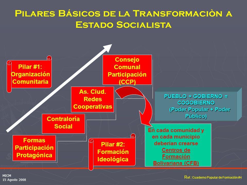 Pilares Básicos de la Transformaciòn a Estado Socialista Formas Participación Protagónica Contraloría Social As.