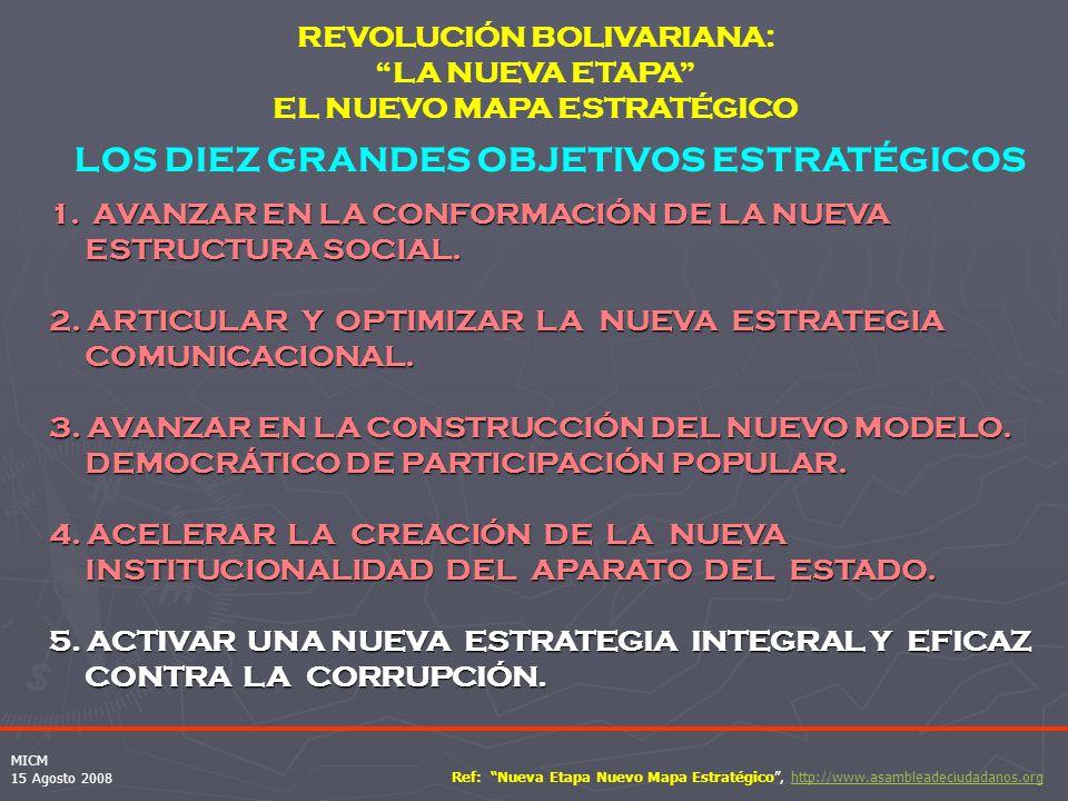 REVOLUCIÓN BOLIVARIANA: LA NUEVA ETAPA EL NUEVO MAPA ESTRATÉGICO LOS DIEZ GRANDES OBJETIVOS ESTRATÉGICOS 1.