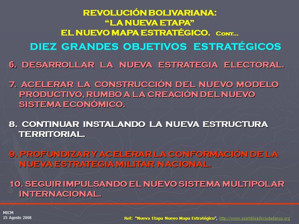 REVOLUCIÓN BOLIVARIANA: LA NUEVA ETAPA EL NUEVO MAPA ESTRATÉGICO.