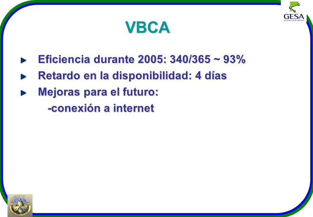 VBCA Eficiencia durante 2005: 340/365 ~ 93% Retardo en la disponibilidad: 4 días Mejoras para el futuro: -conexión a internet