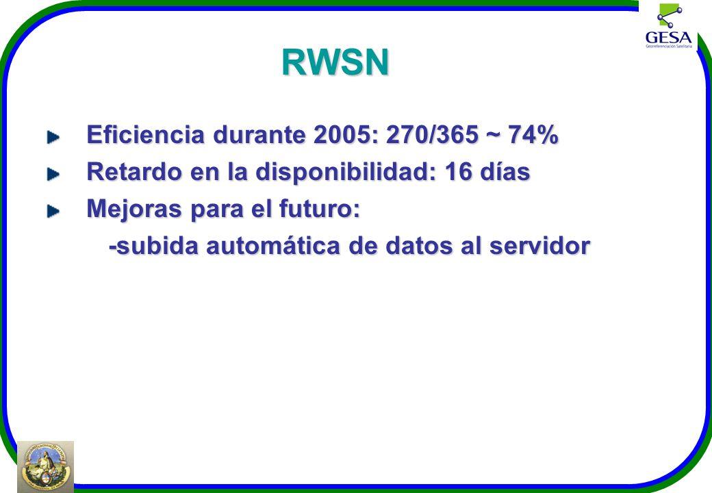 RWSN Eficiencia durante 2005: 270/365 ~ 74% Retardo en la disponibilidad: 16 días Mejoras para el futuro: -subida automática de datos al servidor