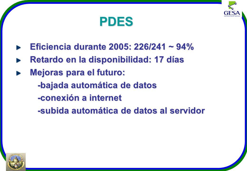 PDES Eficiencia durante 2005: 226/241 ~ 94% Retardo en la disponibilidad: 17 días Mejoras para el futuro: -bajada automática de datos -conexión a inte