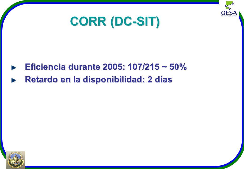 CORR (DC-SIT) Eficiencia durante 2005: 107/215 ~ 50% Retardo en la disponibilidad: 2 días