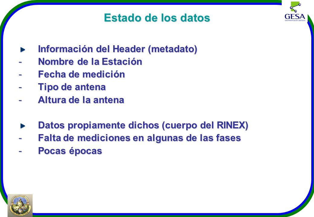 Estado de los datos Información del Header (metadato) -Nombre de la Estación -Fecha de medición -Tipo de antena -Altura de la antena Datos propiamente