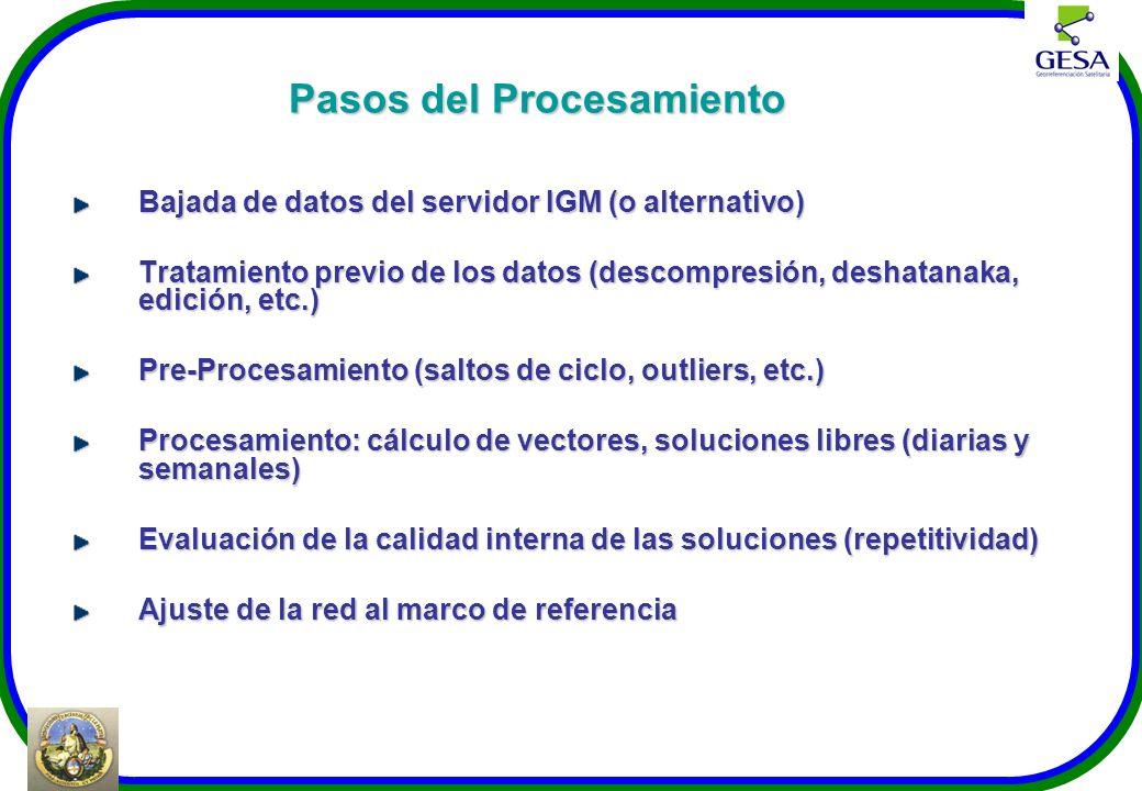 Pasos del Procesamiento Bajada de datos del servidor IGM (o alternativo) Tratamiento previo de los datos (descompresión, deshatanaka, edición, etc.) P