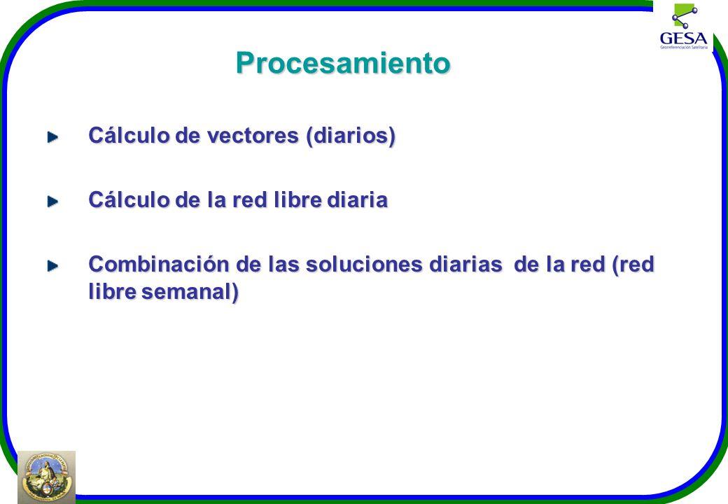 Procesamiento Cálculo de vectores (diarios) Cálculo de la red libre diaria Combinación de las soluciones diarias de la red (red libre semanal)