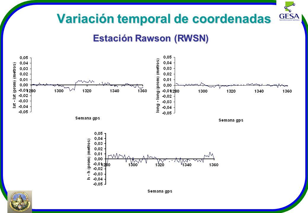 Variación temporal de coordenadas Estación Rawson (RWSN)