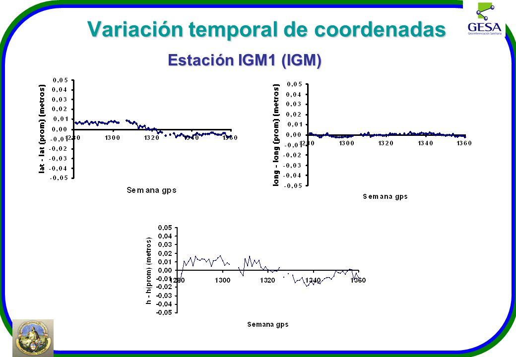 Variación temporal de coordenadas Estación IGM1 (IGM)