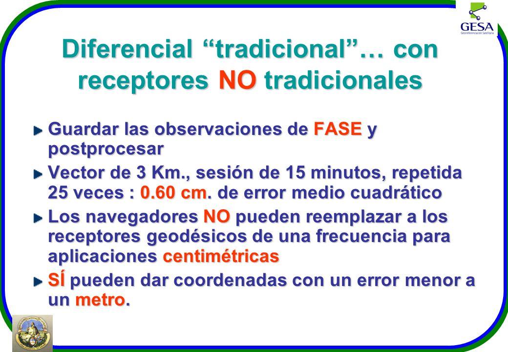 Diferencial tradicional… con receptores NO tradicionales Guardar las observaciones de FASE y postprocesar Vector de 3 Km., sesión de 15 minutos, repet