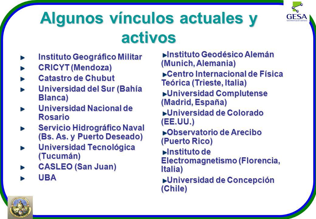 Algunos vínculos actuales y activos Instituto Geográfico Militar CRICYT (Mendoza) Catastro de Chubut Universidad del Sur (Bahía Blanca) Universidad Na