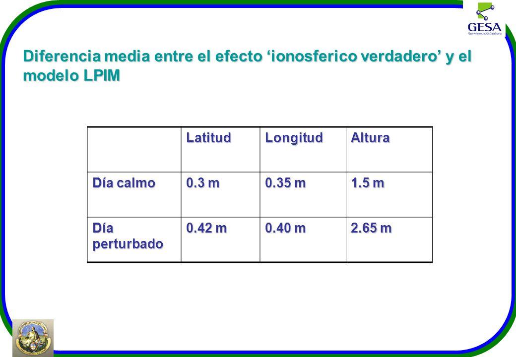 LatitudLongitudAltura Día calmo 0.3 m 0.35 m 1.5 m Día perturbado 0.42 m 0.40 m 2.65 m Diferencia media entre el efecto ionosferico verdadero y el mod