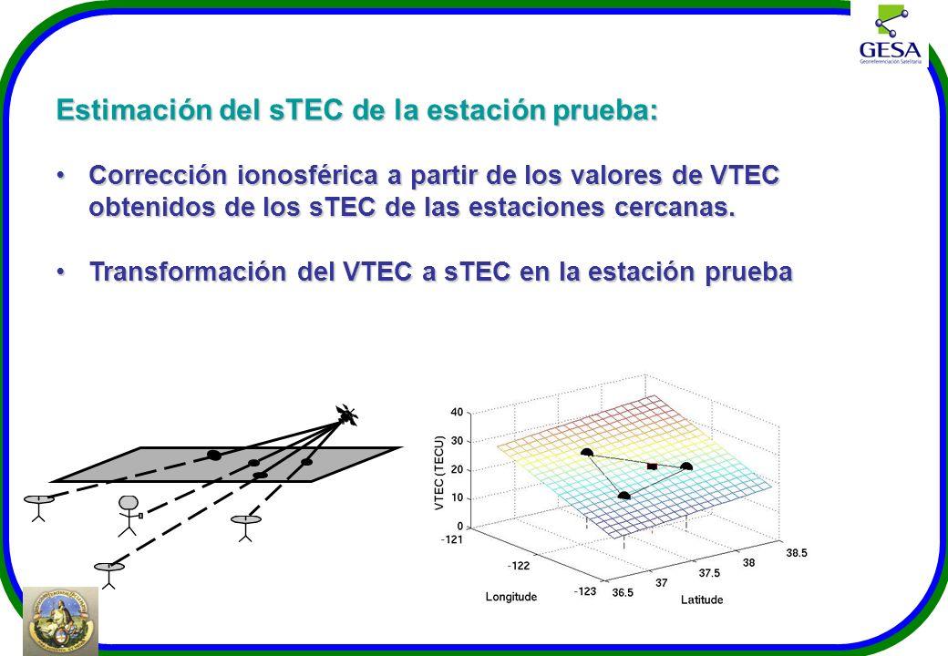 Estimación del sTEC de la estación prueba: Corrección ionosférica a partir de los valores de VTEC obtenidos de los sTEC de las estaciones cercanas.Cor