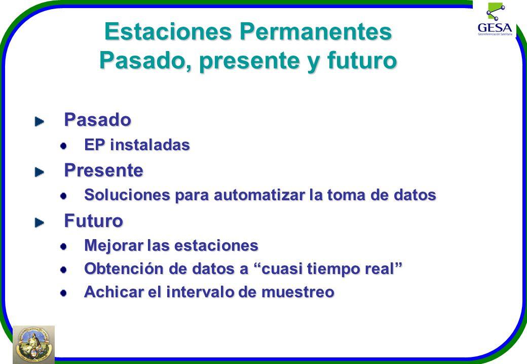 Estaciones Permanentes Pasado, presente y futuro Pasado EP instaladas Presente Soluciones para automatizar la toma de datos Futuro Mejorar las estacio