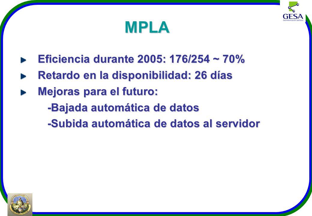 MPLA Eficiencia durante 2005: 176/254 ~ 70% Retardo en la disponibilidad: 26 días Mejoras para el futuro: -Bajada automática de datos -Subida automáti