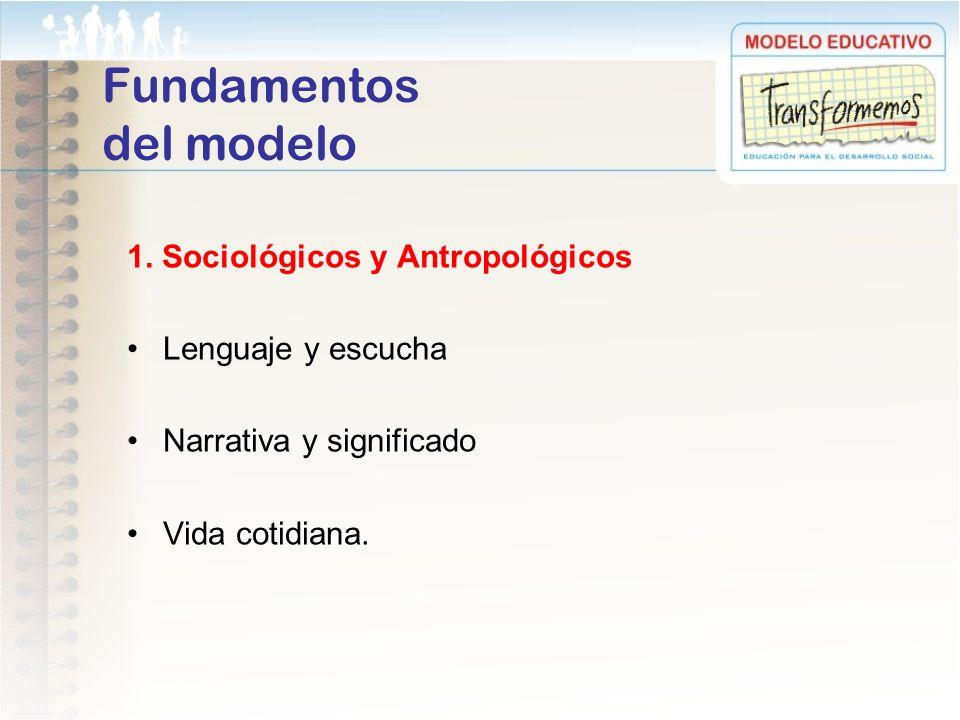 Fundamentos del modelo 1. Sociológicos y Antropológicos Lenguaje y escucha Narrativa y significado Vida cotidiana.