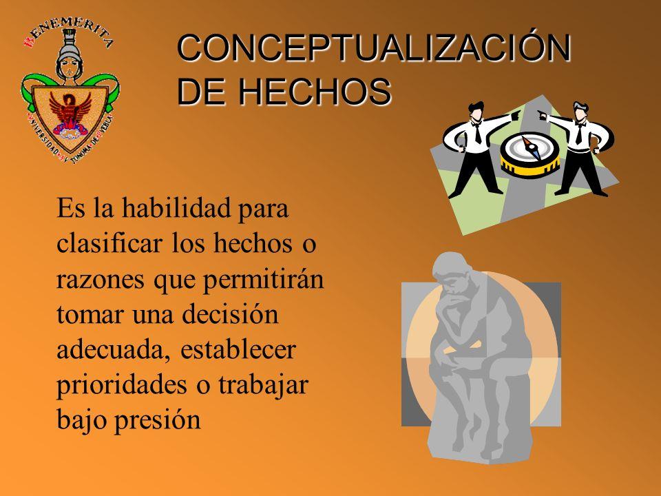 CONCEPTUALIZACIÓN DE HECHOS Es la habilidad para clasificar los hechos o razones que permitirán tomar una decisión adecuada, establecer prioridades o