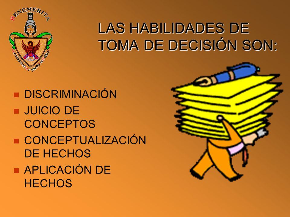 LAS HABILIDADES DE TOMA DE DECISIÓN SON: DISCRIMINACIÓN JUICIO DE CONCEPTOS CONCEPTUALIZACIÓN DE HECHOS APLICACIÓN DE HECHOS