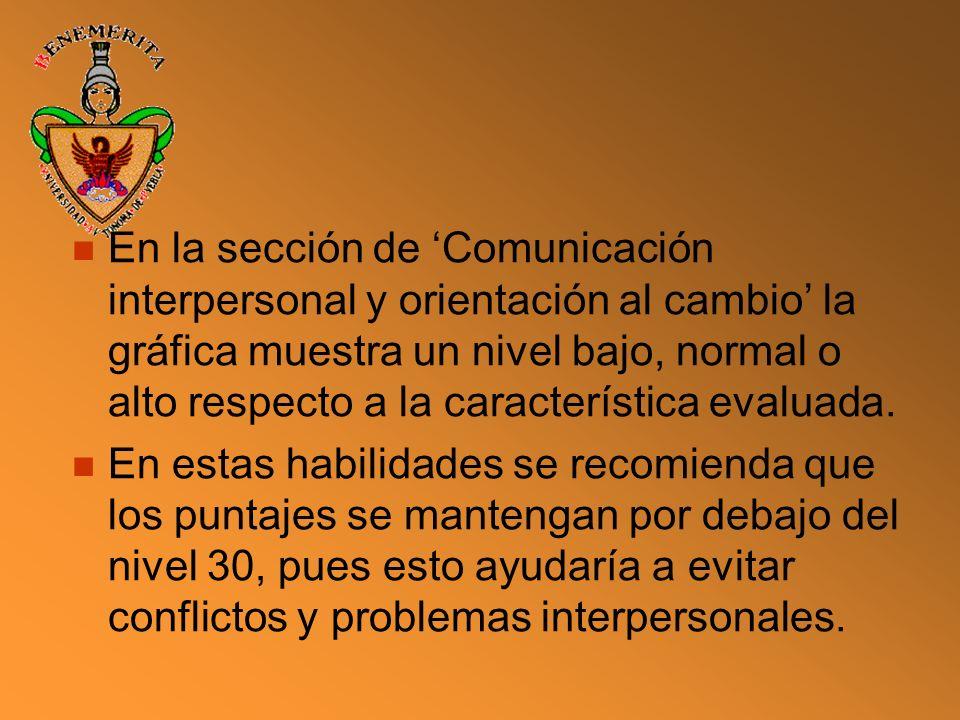En la sección de Comunicación interpersonal y orientación al cambio la gráfica muestra un nivel bajo, normal o alto respecto a la característica evalu