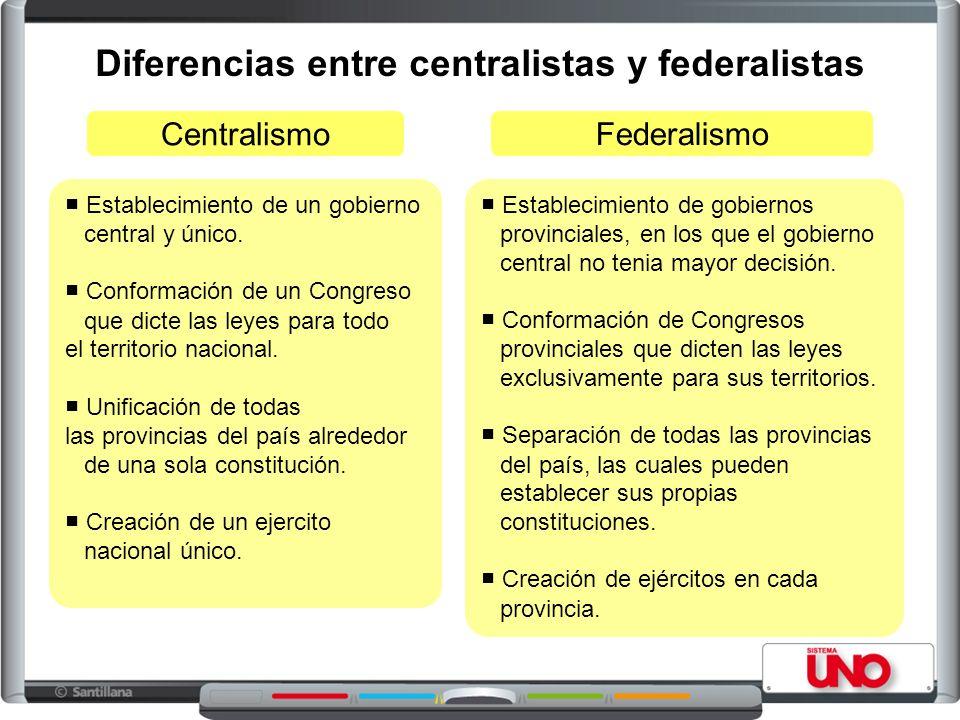 Establecimiento de un gobierno central y único. Conformación de un Congreso que dicte las leyes para todo el territorio nacional. Unificación de todas